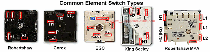 electric range surface element switch the appliance clinic Electric Light Switch element control switch types