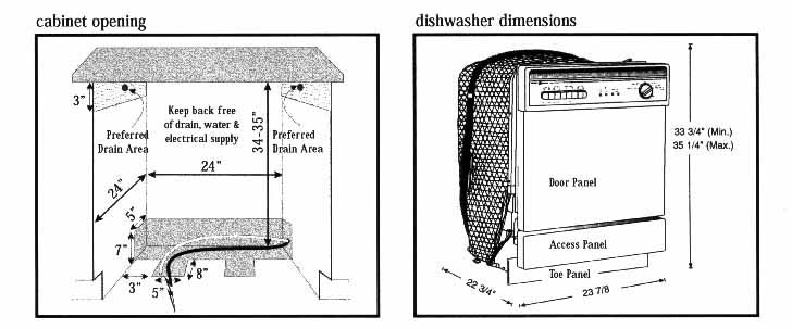 generic dishwasher the appliance clinic on Inside Maytag Dishwasher Parts GE Portable Dishwasher for ge potscrubber dishwasher wiring diagram #34