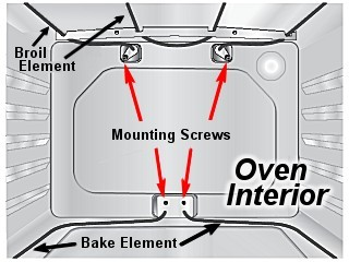 Electric Range Testing an Oven Bake Broil Element The