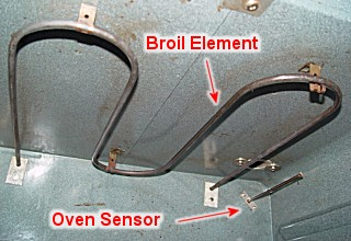 Typical oven sensor placement